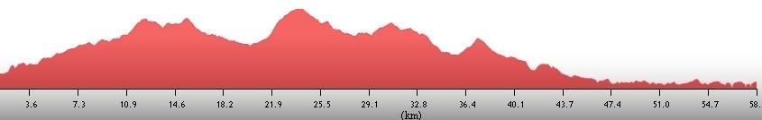 Day 4 - Poreč to Malvasia trail